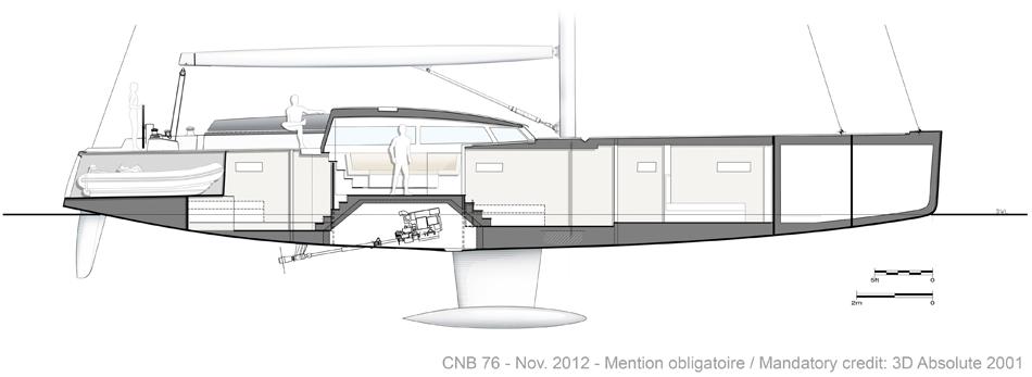CNB 76-1